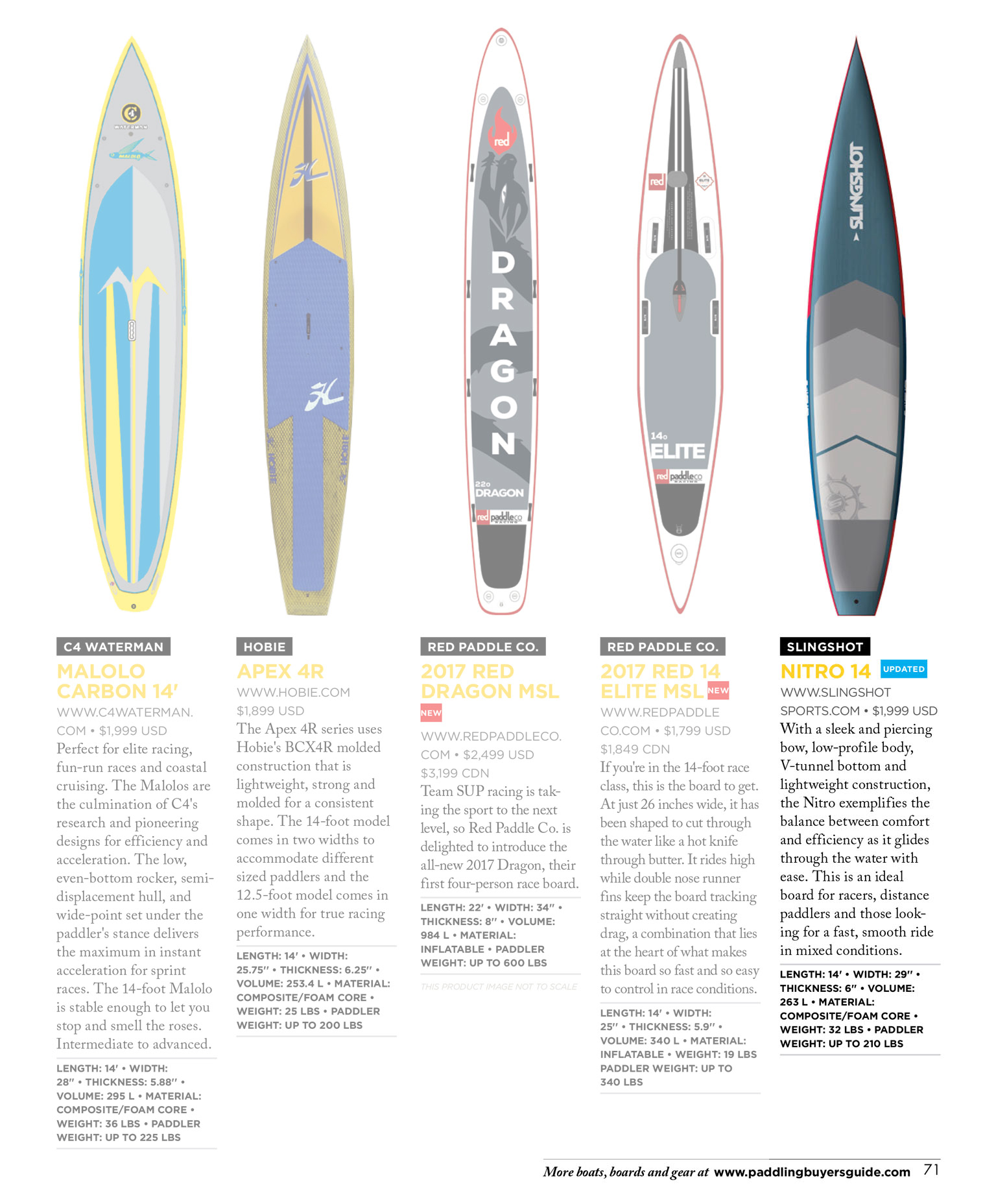 Bryan Trullinger Author At Slingshot Sports Page 10 Of 11 6 4l Engine Diagram Sup Best In Class The 2017 Paddlers Buyers Guide