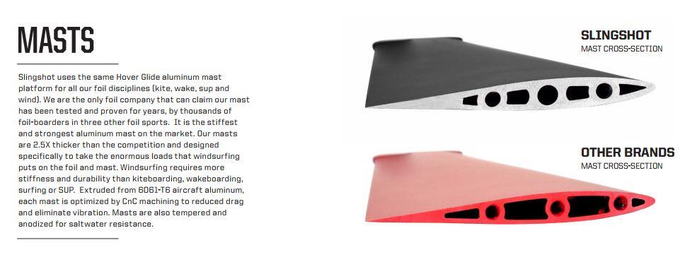 Hover Glide Aluminum Wind Foil Masts