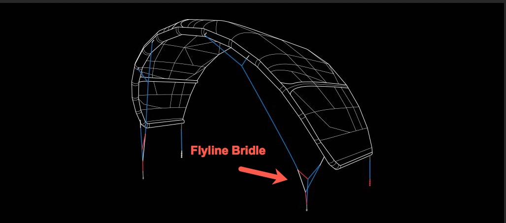 Fly Line Bridle